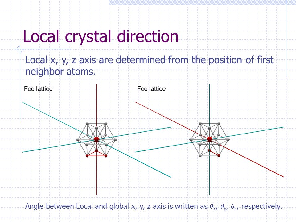 Local crystal direction