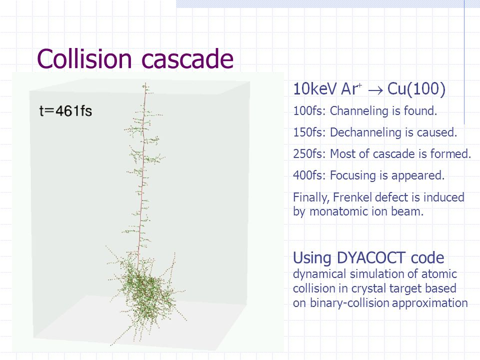 Collision cascade 100fs: Channeling is found. 150fs: Dechanneling is caused. 250fs: Most of cascade is formed.