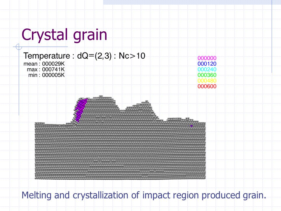Crystal grain Melting and crystallization of impact region produced grain.