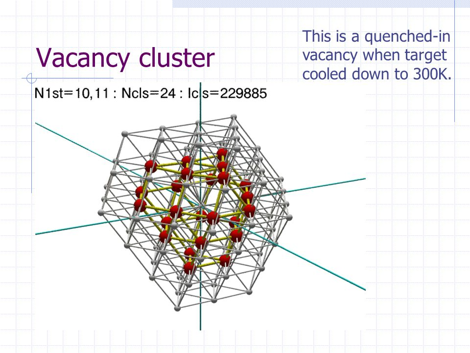 Vacancy cluster This is a quenched-in vacancy when target cooled down to 300K.