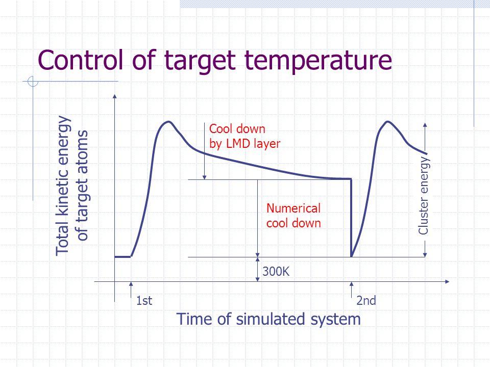 Control of target temperature