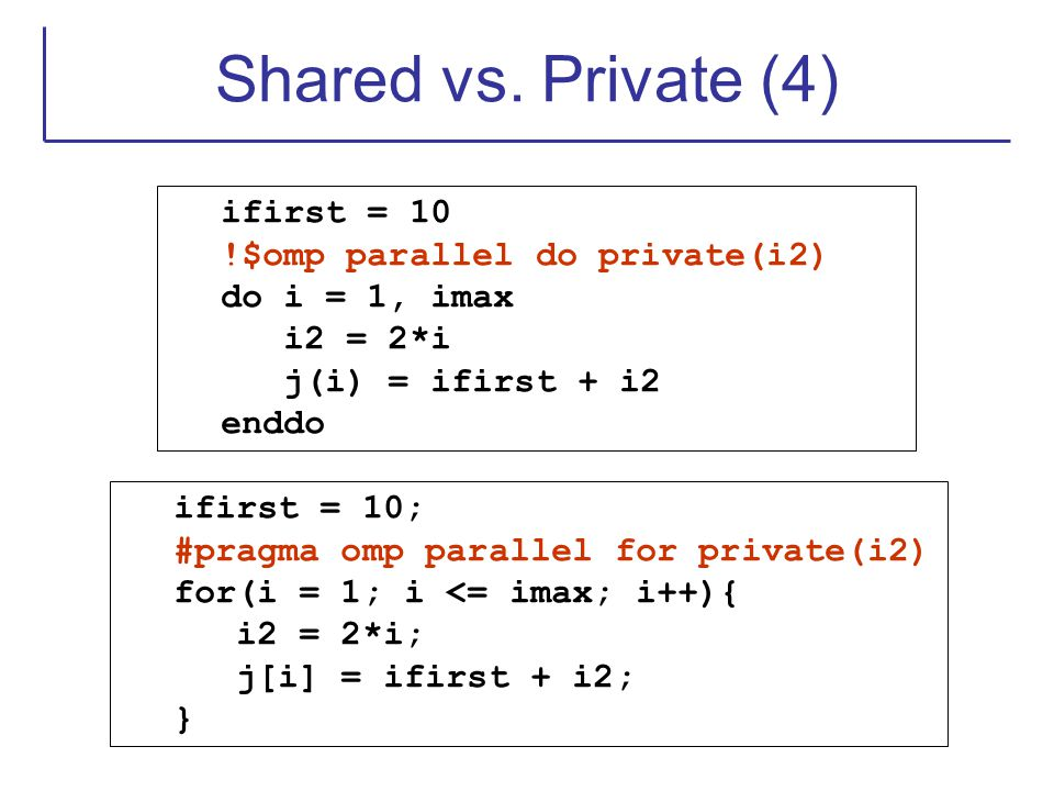 Shared vs. Private (4) ifirst = 10 !$omp parallel do private(i2)