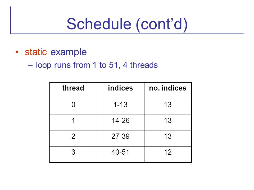 Schedule (cont'd) static example loop runs from 1 to 51, 4 threads