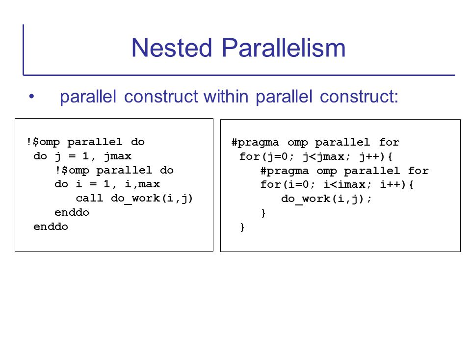 Nested Parallelism parallel construct within parallel construct: