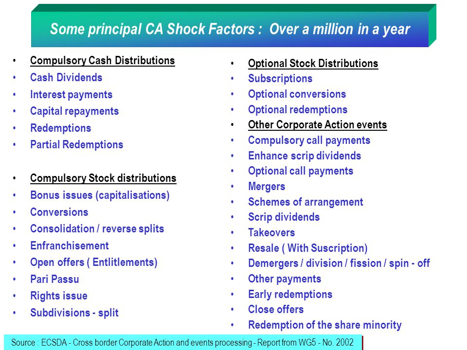 Some principal CA Shock Factors : Over a million in a year