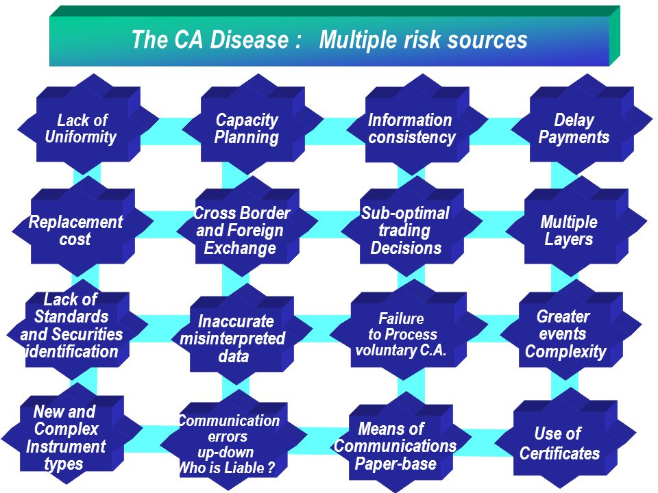 The CA Disease : Multiple risk sources