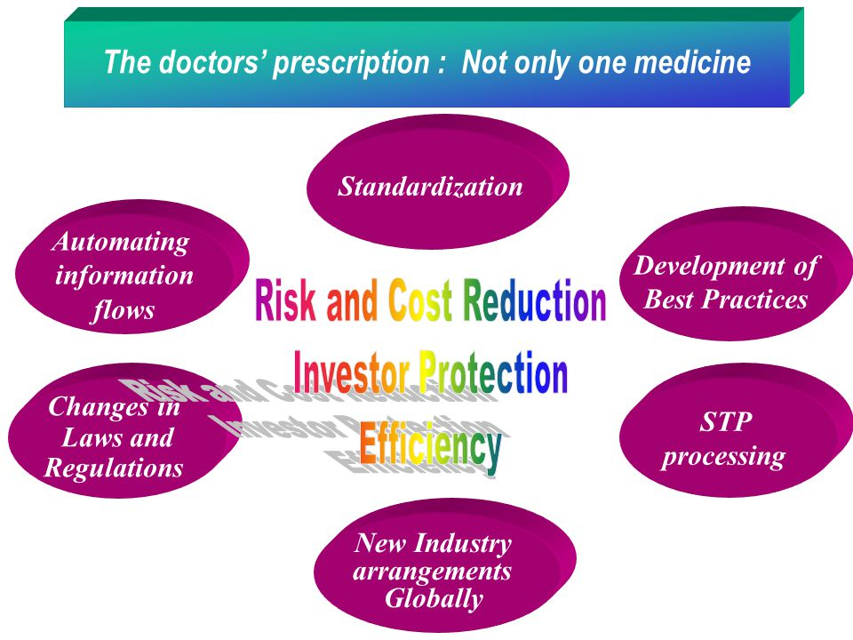 The doctors' prescription : Not only one medicine