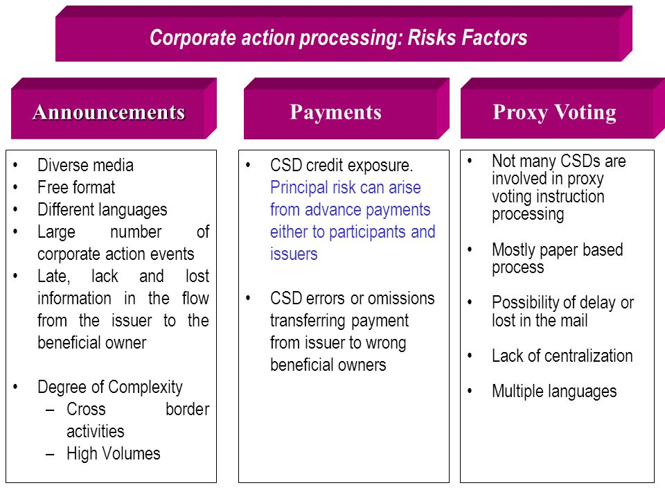Corporate action processing: Risks Factors