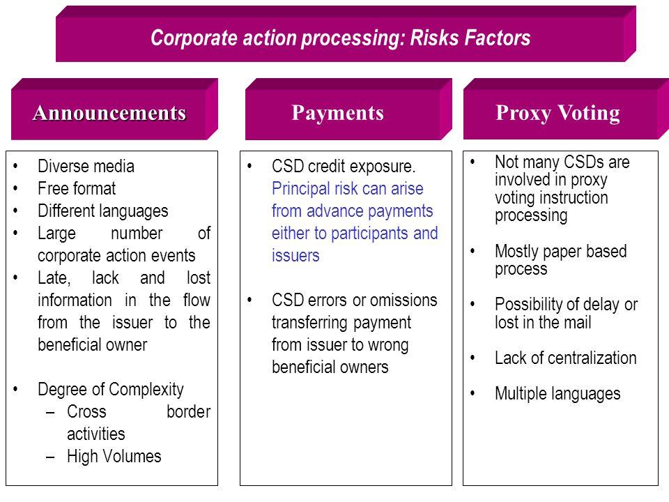 Corporate action processing: Risks Factors