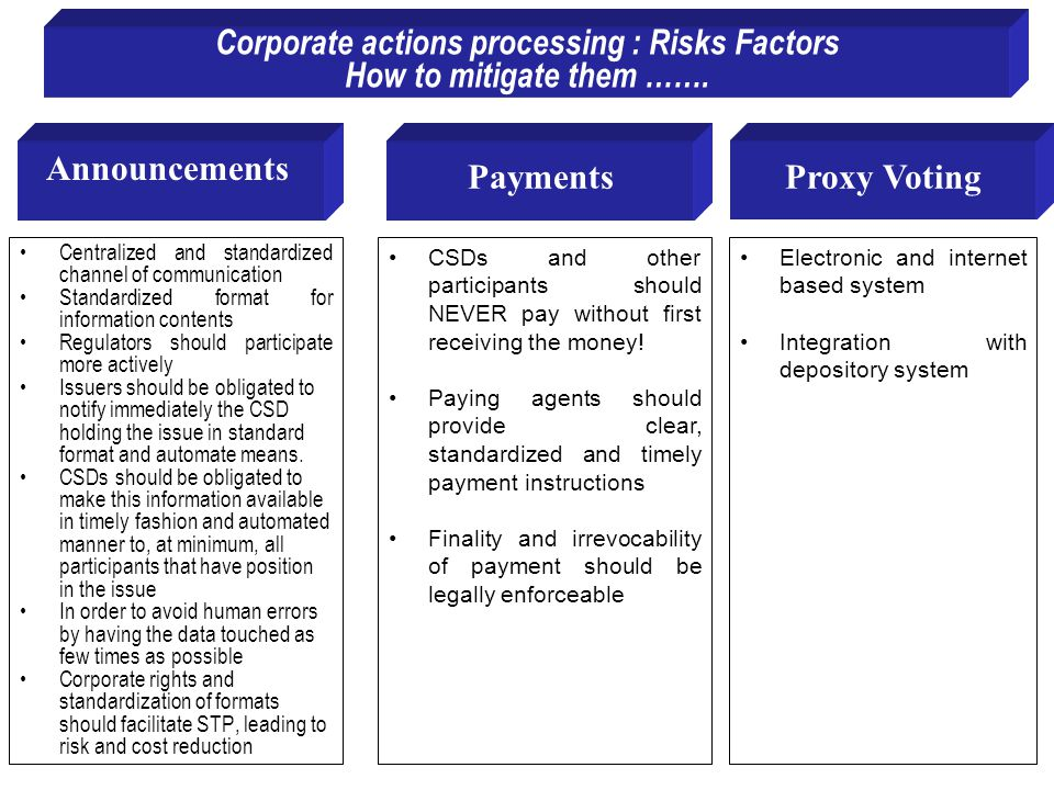 Corporate actions processing : Risks Factors How to mitigate them …….