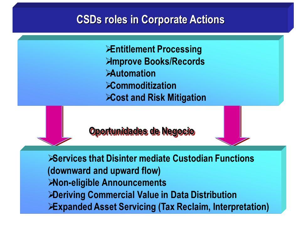 CSDs roles in Corporate Actions Oportunidades de Negocio