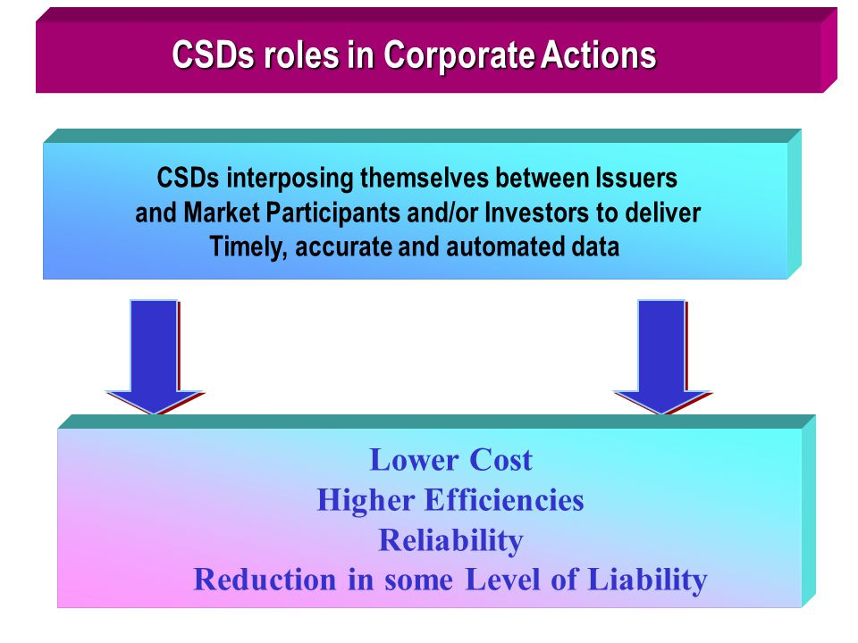 CSDs roles in Corporate Actions Reduction in some Level of Liability