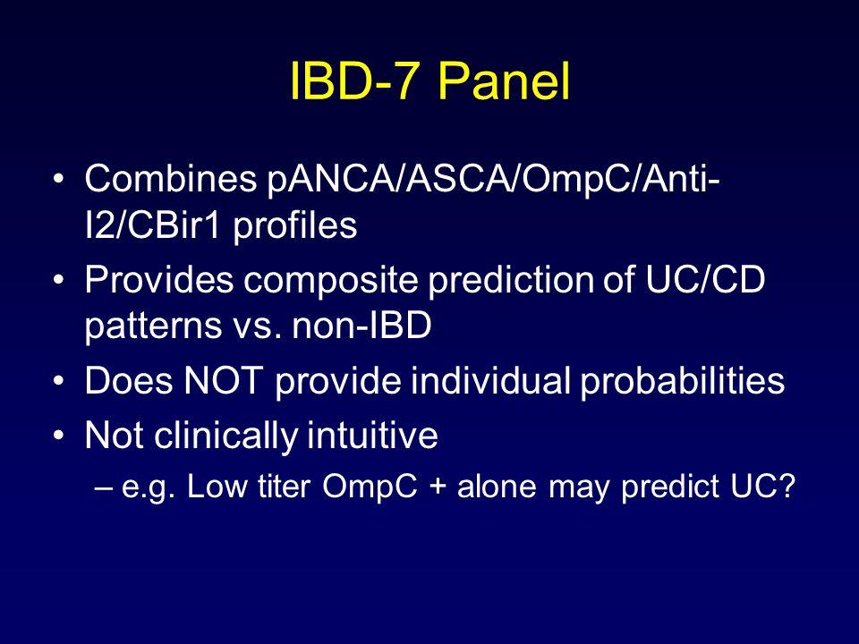 IBD-7 Panel Combines pANCA/ASCA/OmpC/Anti-I2/CBir1 profiles