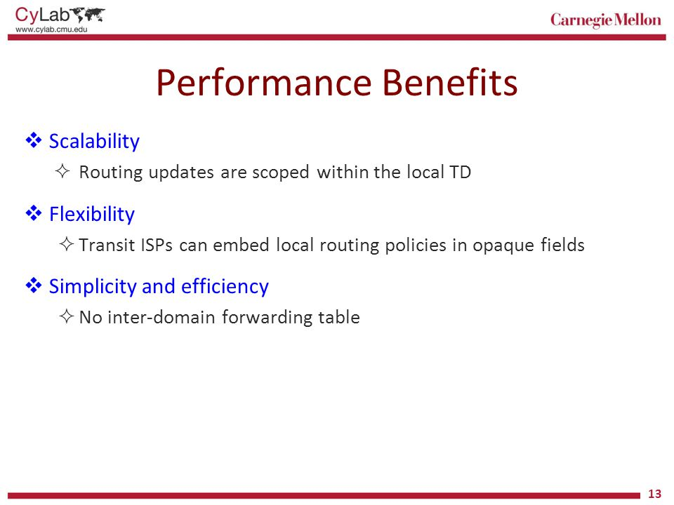 Performance Benefits Scalability Flexibility Simplicity and efficiency