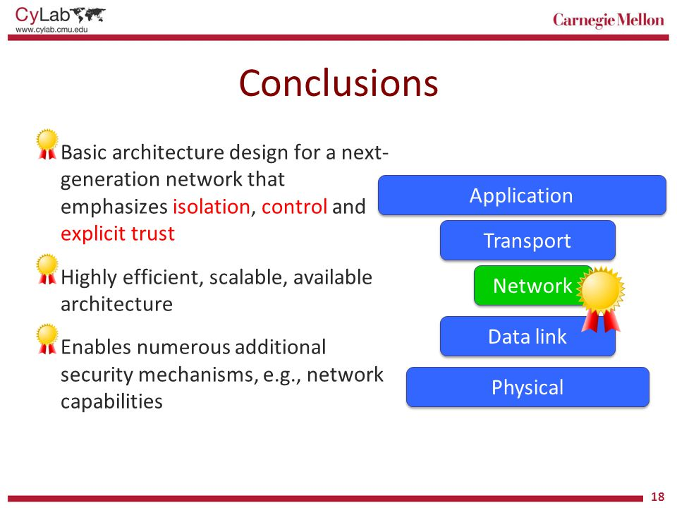 Conclusions Basic architecture design for a next-generation network that emphasizes isolation, control and explicit trust.