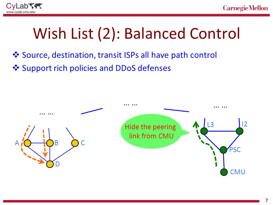 Wish List (2): Balanced Control