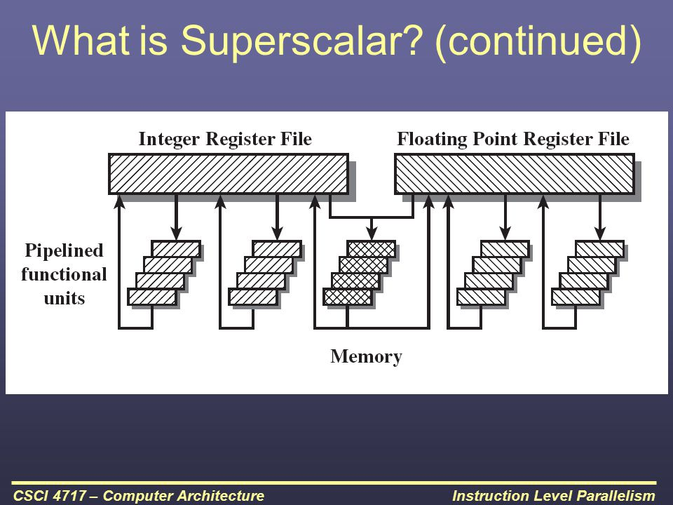 What is Superscalar (continued)