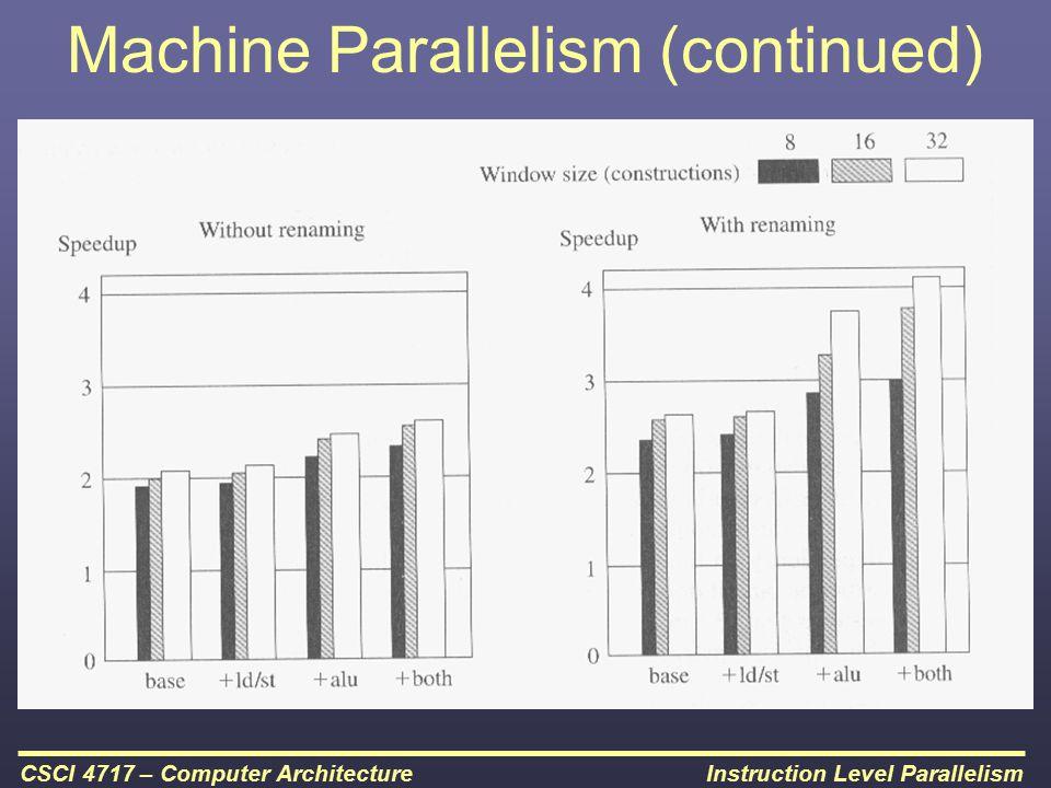Machine Parallelism (continued)