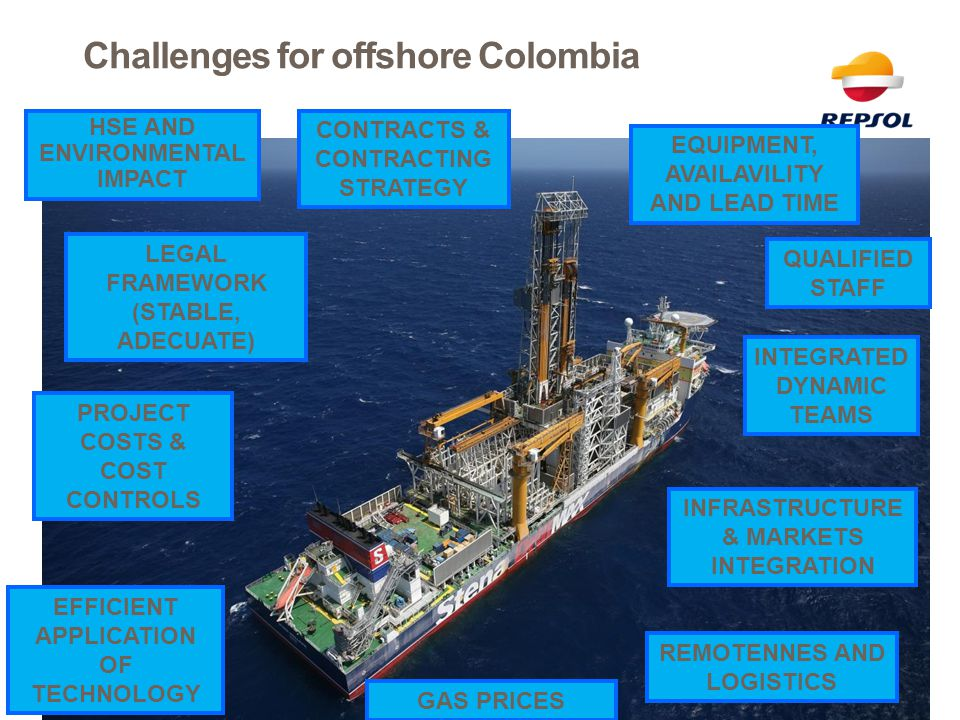 Challenges for offshore Colombia