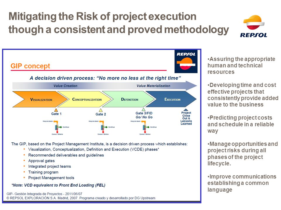 Mitigating the Risk of project execution