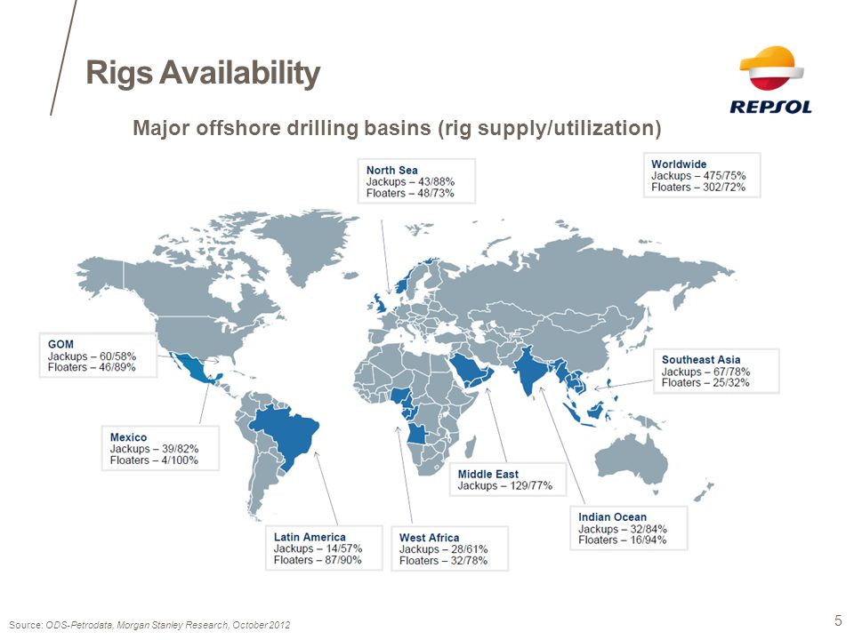 Rigs Availability Major offshore drilling basins (rig supply/utilization) Source: ODS-Petrodata, Morgan Stanley Research, October 2012.
