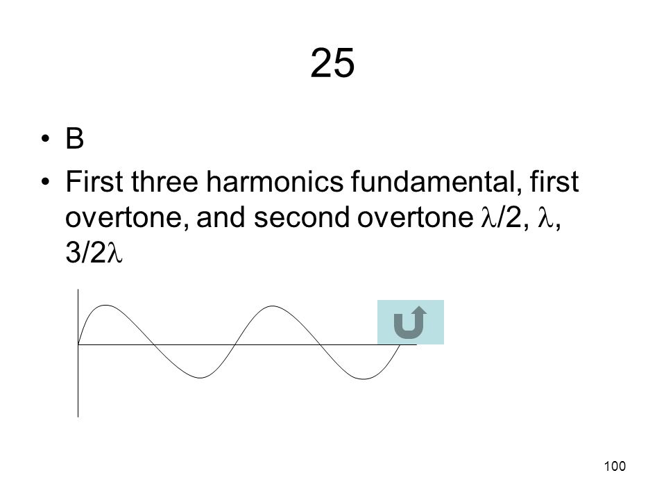 25 B First three harmonics fundamental, first overtone, and second overtone /2, , 3/2
