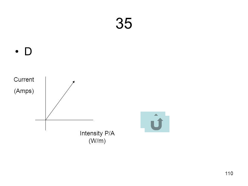 35 D Current (Amps) Intensity P/A (W/m)