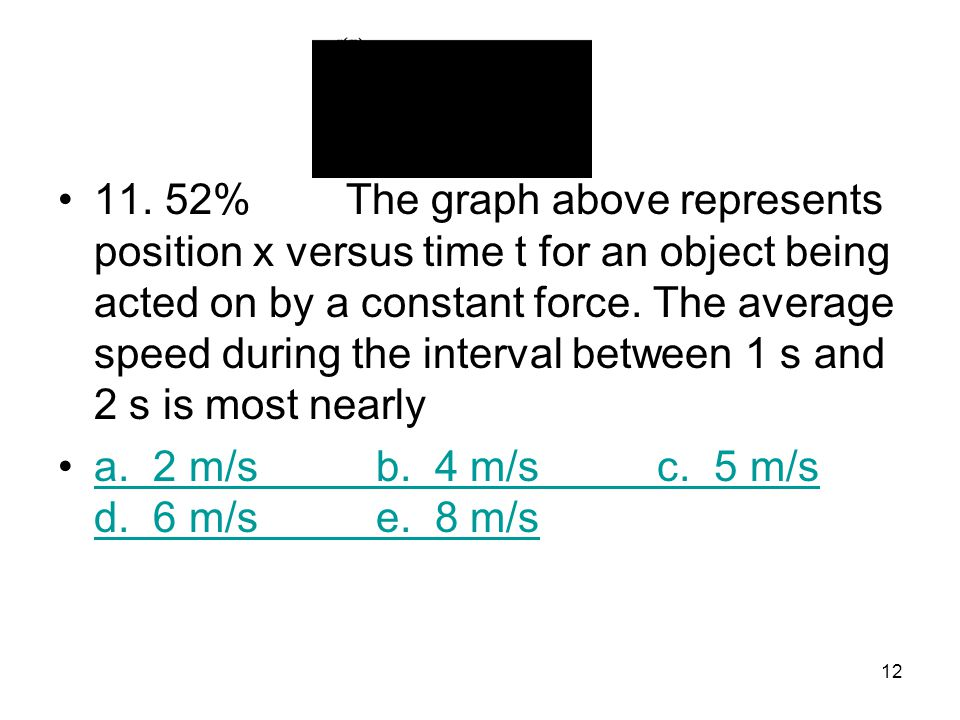 11. 52% The graph above represents position x versus time t for an object being acted on by a constant force. The average speed during the interval between 1 s and 2 s is most nearly