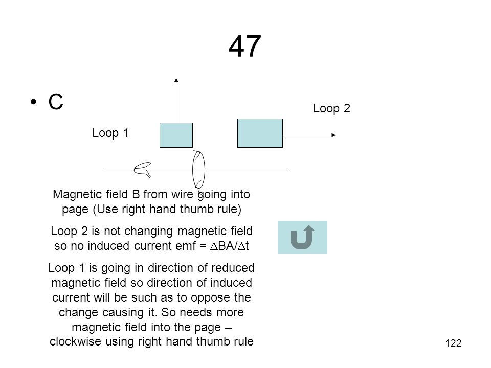 Magnetic field B from wire going into page (Use right hand thumb rule)