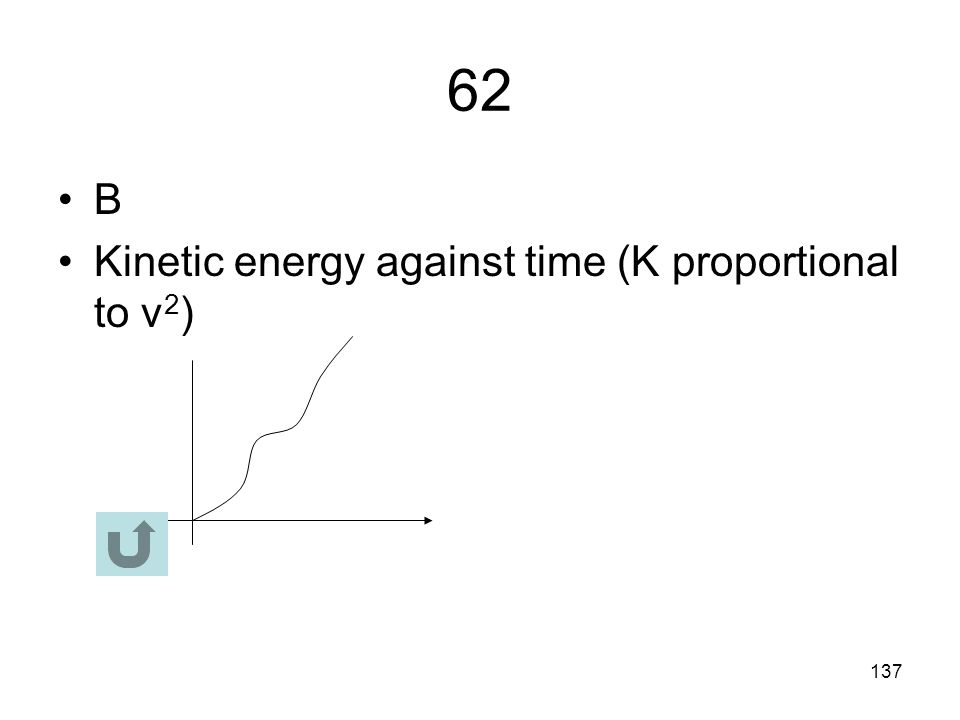 62 B Kinetic energy against time (K proportional to v2)