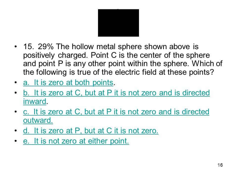 15. 29% The hollow metal sphere shown above is positively charged