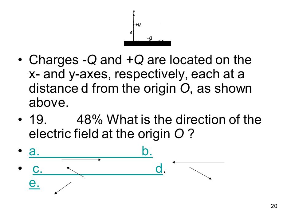 Charges ‑Q and +Q are located on the x‑ and y‑axes, respectively, each at a distance d from the origin O, as shown above.
