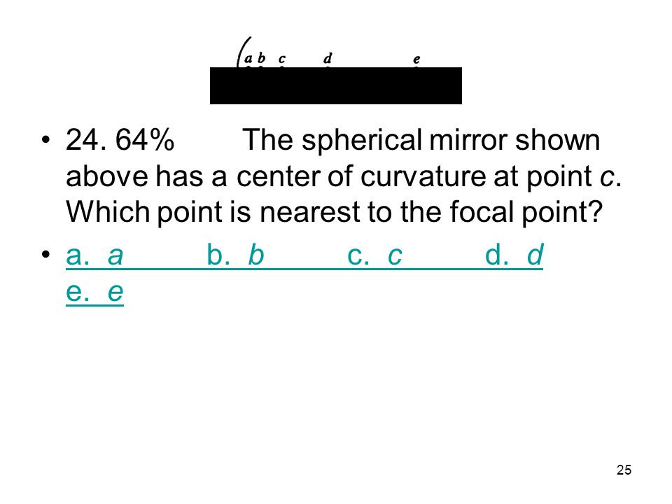 24. 64% The spherical mirror shown above has a center of curvature at point c. Which point is nearest to the focal point
