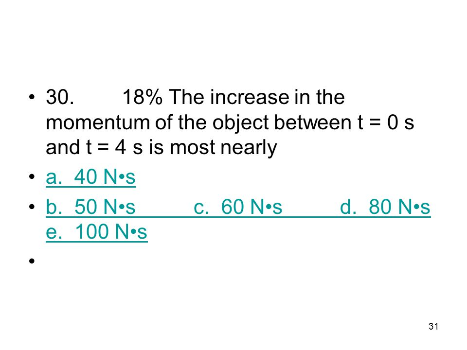30. 18% The increase in the momentum of the object between t = 0 s and t = 4 s is most nearly