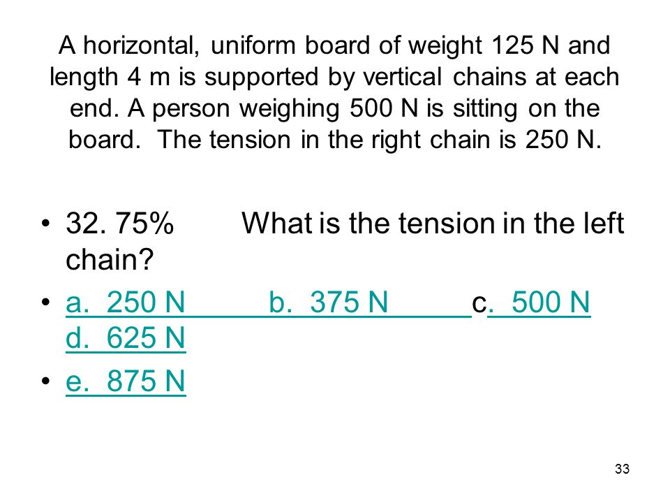32. 75% What is the tension in the left chain