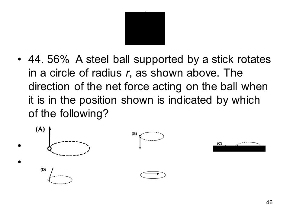 44. 56% A steel ball supported by a stick rotates in a circle of radius r, as shown above.