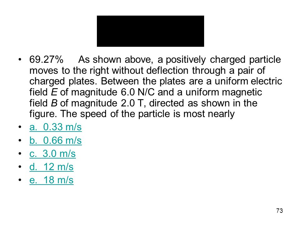 69.27% As shown above, a positively charged particle moves to the right without deflection through a pair of charged plates. Between the plates are a uniform electric field E of magnitude 6.0 N/C and a uniform magnetic field B of magnitude 2.0 T, directed as shown in the figure. The speed of the particle is most nearly