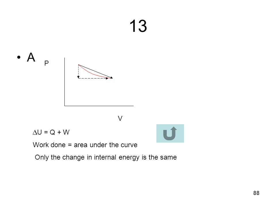 13 A P V U = Q + W Work done = area under the curve