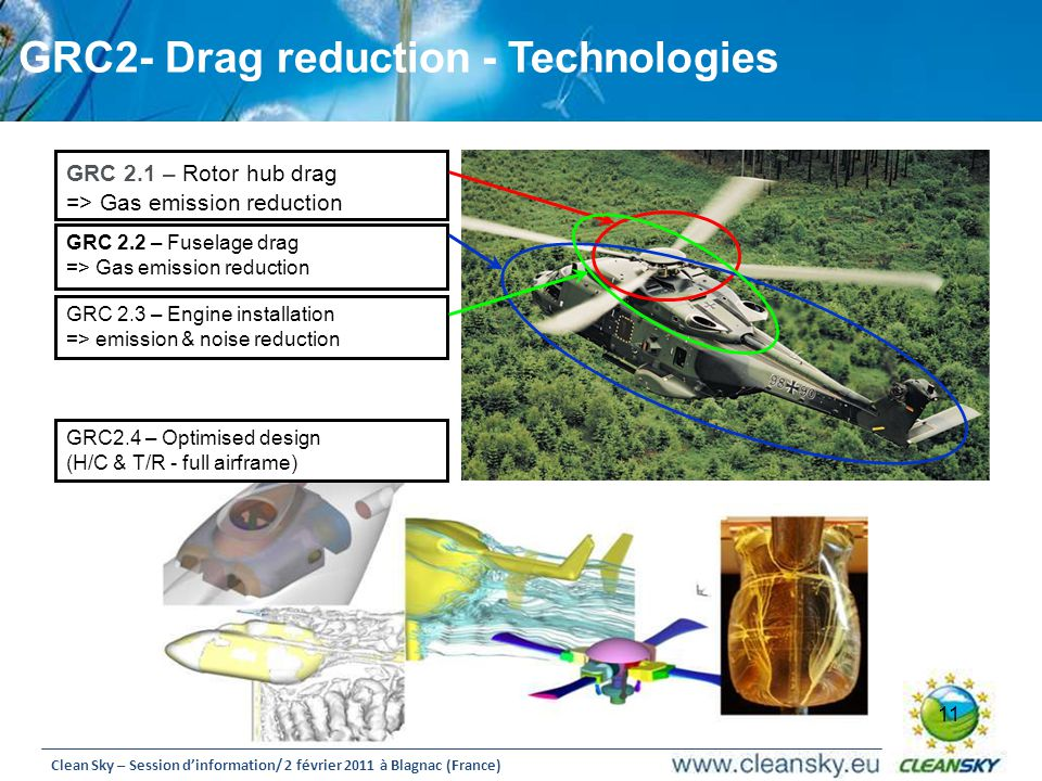 GRC2- Drag reduction - Technologies