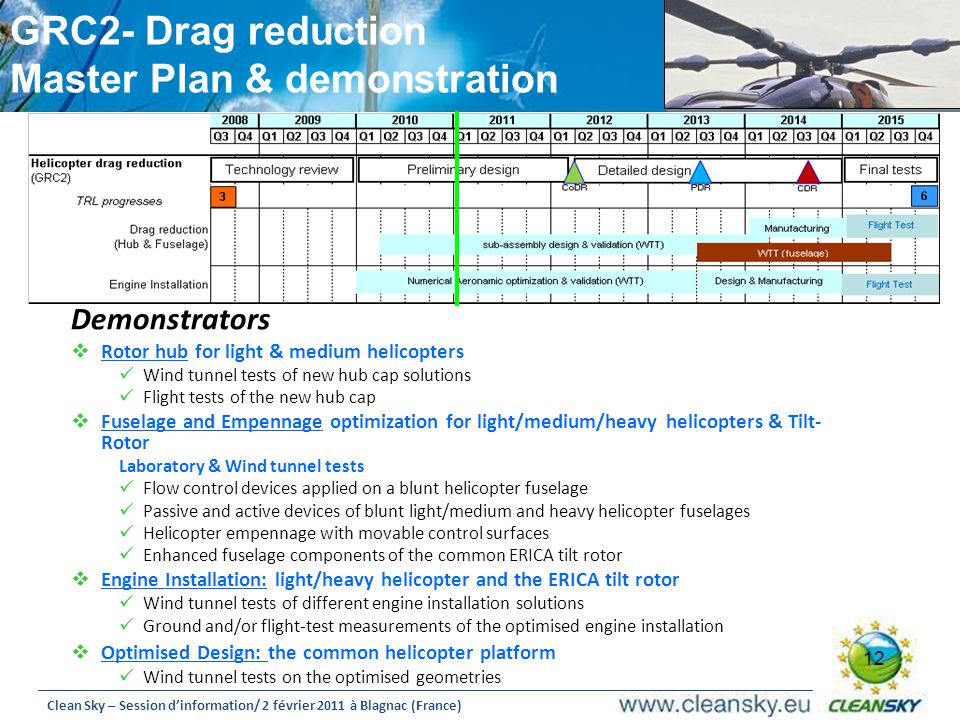 GRC2- Drag reduction Master Plan & demonstration