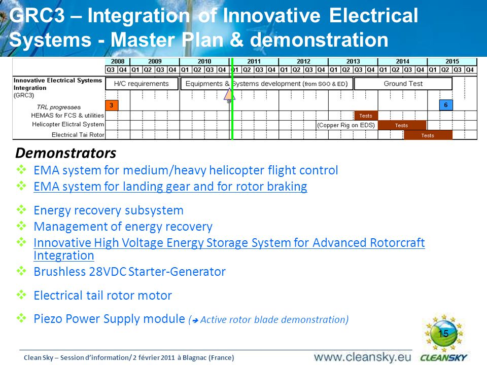GRC3 – Integration of Innovative Electrical Systems - Master Plan & demonstration