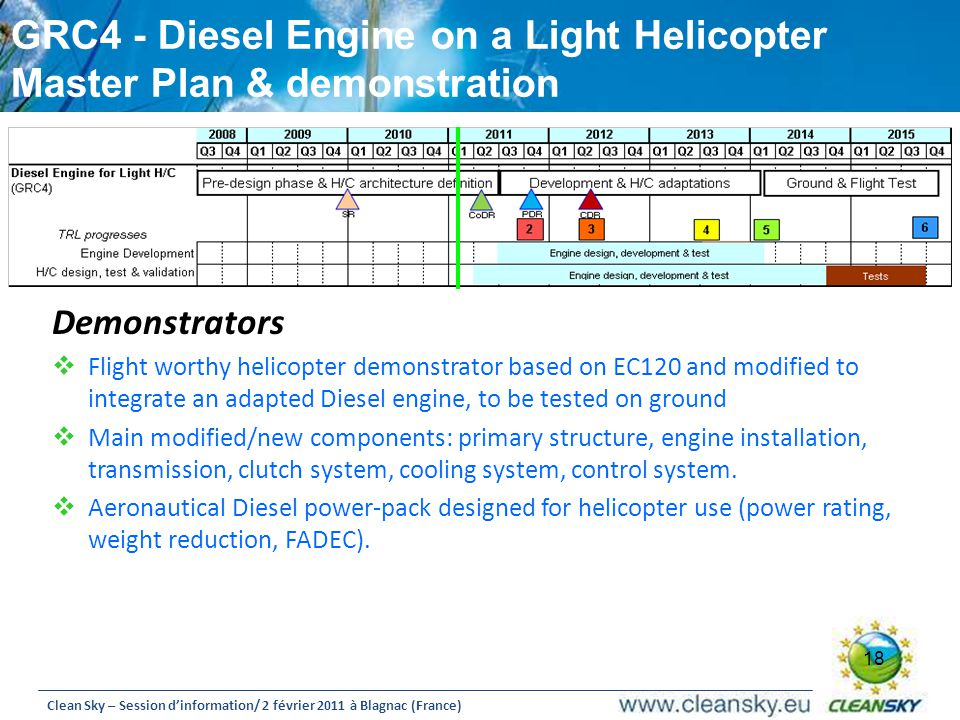GRC4 - Diesel Engine on a Light Helicopter Master Plan & demonstration