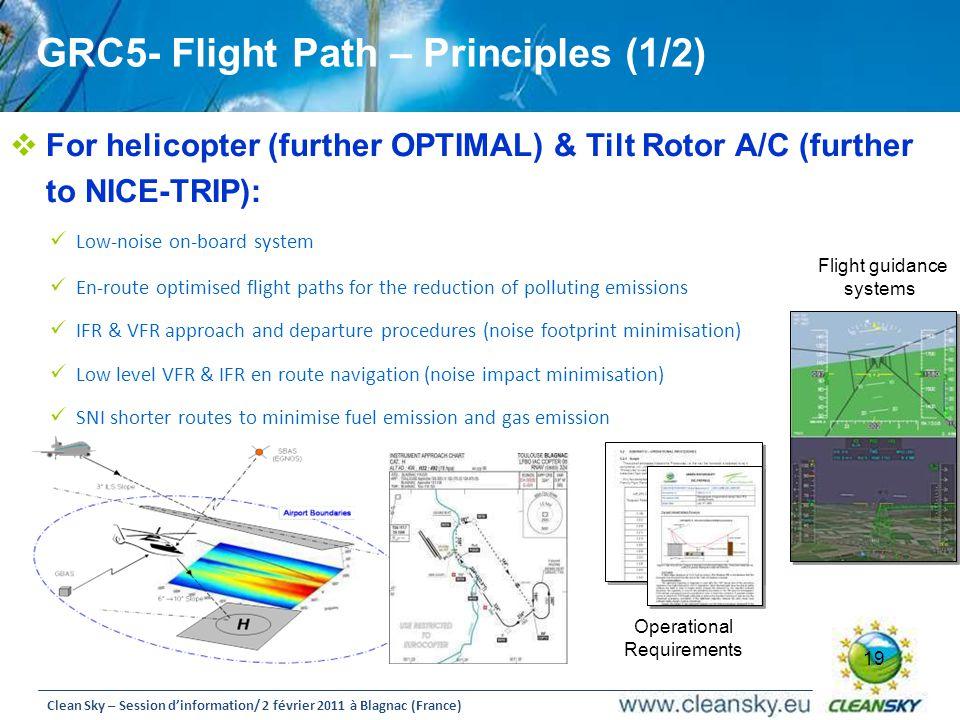 GRC5- Flight Path – Principles (1/2)