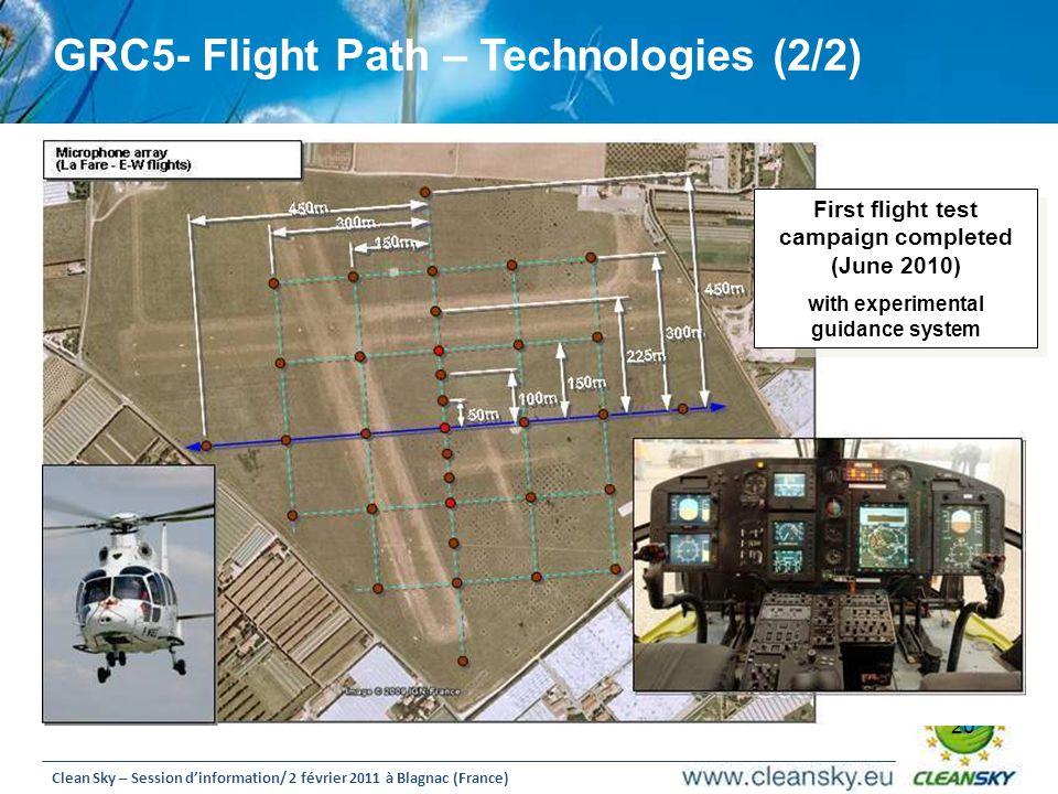 GRC5- Flight Path – Technologies (2/2)