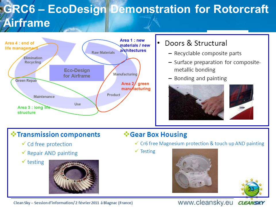 GRC6 – EcoDesign Demonstration for Rotorcraft Airframe