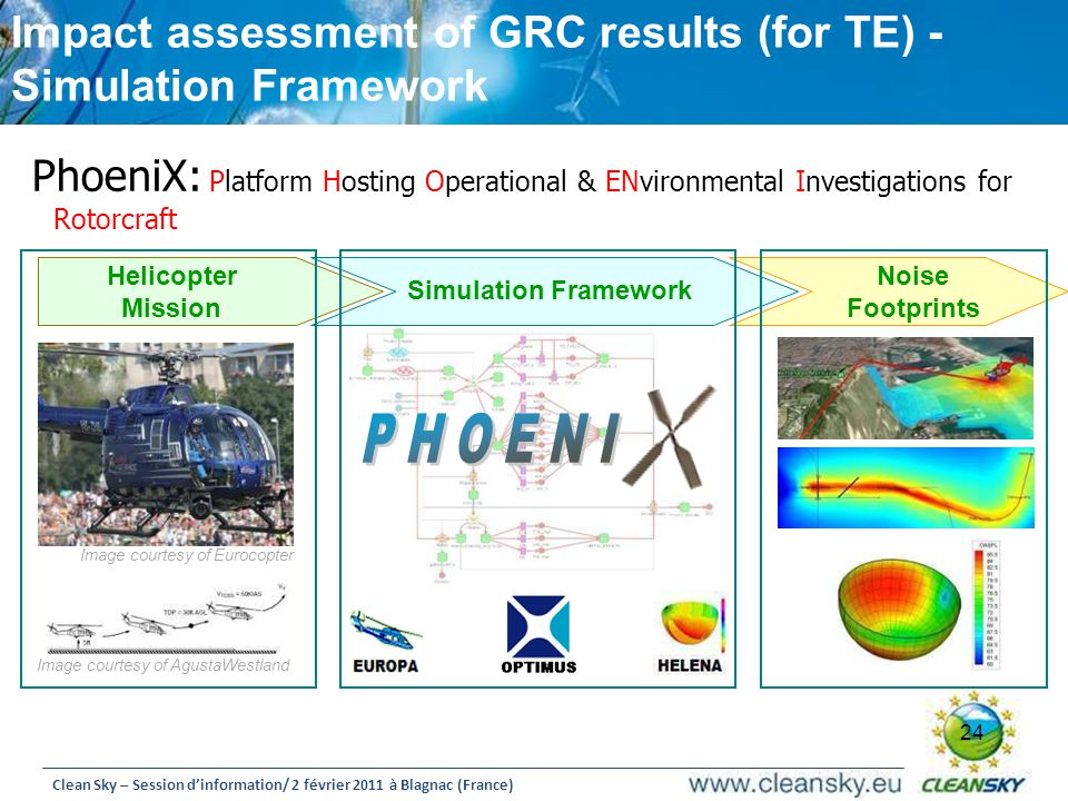 Impact assessment of GRC results (for TE) - Simulation Framework