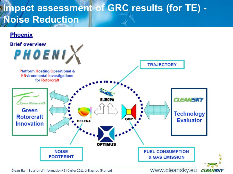 Impact assessment of GRC results (for TE) - Noise Reduction
