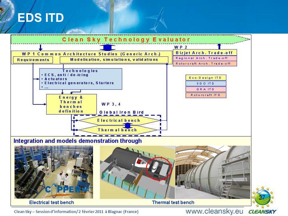 EDS ITD Clean Sky – Session d'information/ 2 février 2011 à Blagnac (France)
