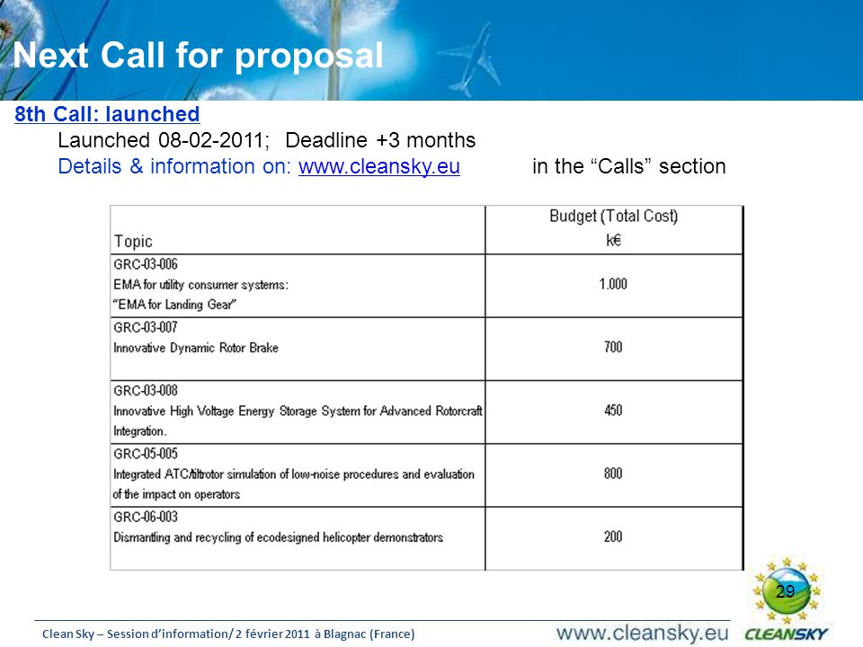 Next Call for proposal 8th Call: launched