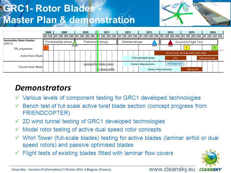 GRC1- Rotor Blades - Master Plan & demonstration